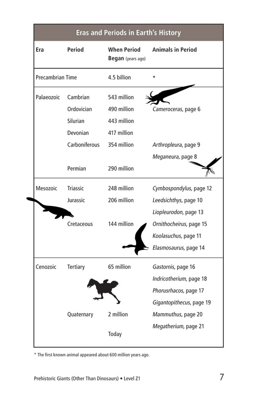 Book Preview For Prehistoric Giants (Other Than Dinosaurs) Page 7