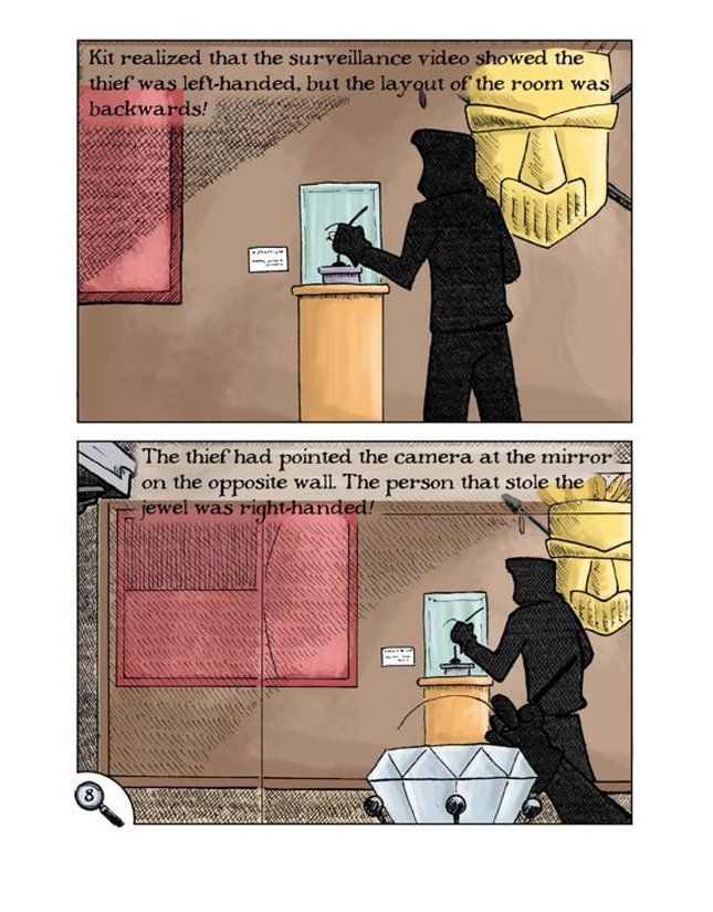 Book Preview For Kit Tracy, Junior Investigator: The Museum Caper Page 10