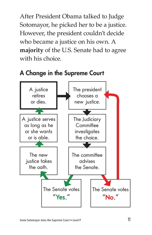 Book Preview For Sonia Joins the Supreme Court Page 11