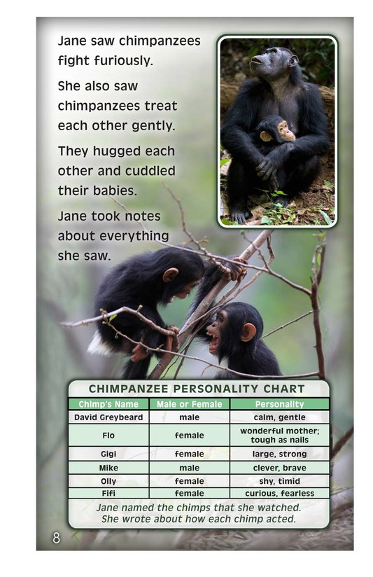 Book Preview For Jane Goodall: Friend of the Forest Page 8
