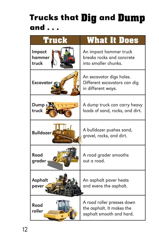 Book Preview For Trucks Dig and Dump Page 12