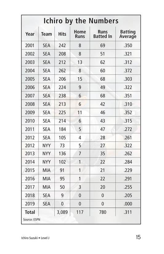 Book Preview For Ichiro Suzuki Page 15