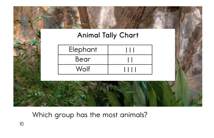 Book Preview For Zoo Data Page 10