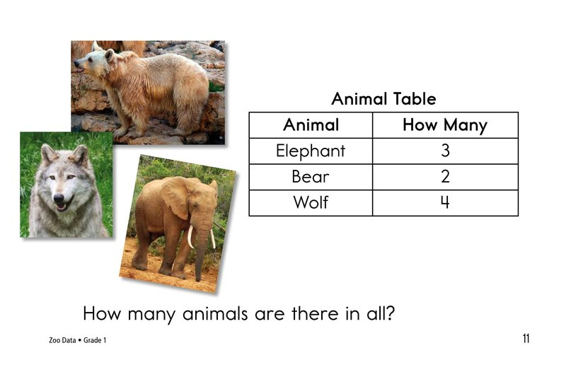 Book Preview For Zoo Data Page 11