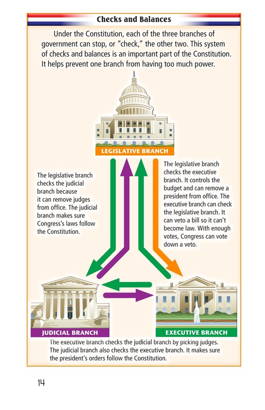 Book Preview For The Legislative Branch Page 14