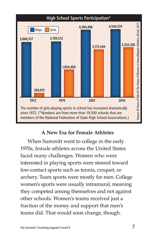 Book Preview For Pat Summitt: Coaching Legend Page 7