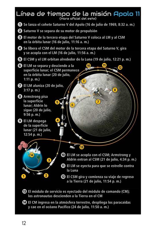 Book Preview For Apollo 11 Page 12