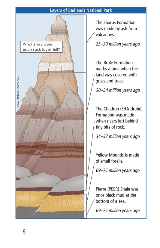 Book Preview For Badlands National Park Page 8