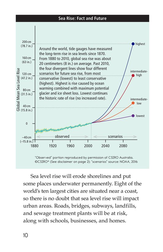 Book Preview For Ready for Rising Seas? Page 7