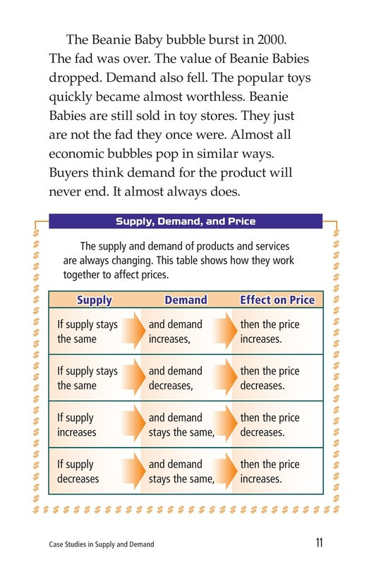 Book Preview For Case Studies in Supply and Demand Page 11