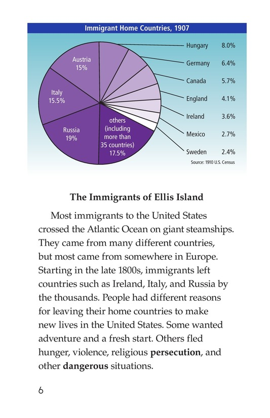 Book Preview For Ellis Island Page 6