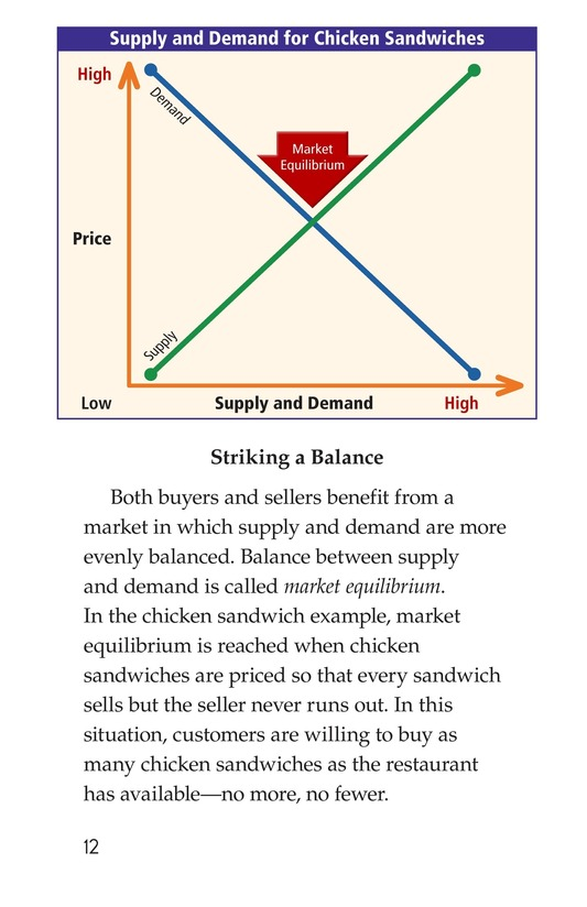 Book Preview For Supply and Demand Page 12